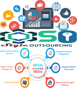 Social Media Optimization Companies Qatar